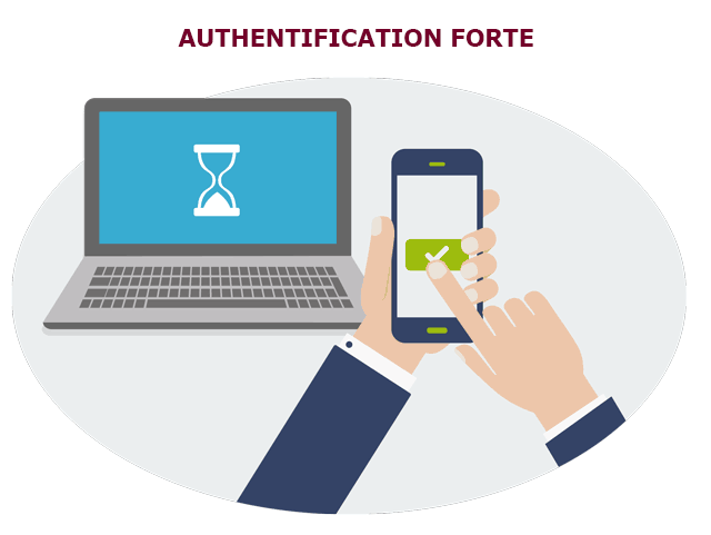 Authentification Forte - En savoir plus